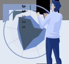 Plan de Transformación: con acciones de mejora a corto, medio y largo plazo.